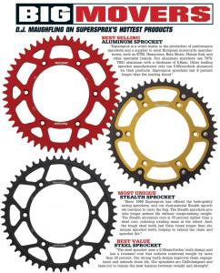 Big_movers_sprockets